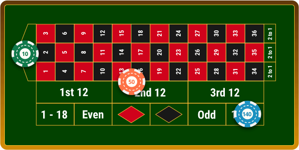 A form of Casino- Roulette